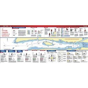 Depliant System d'aides à la Navigation
